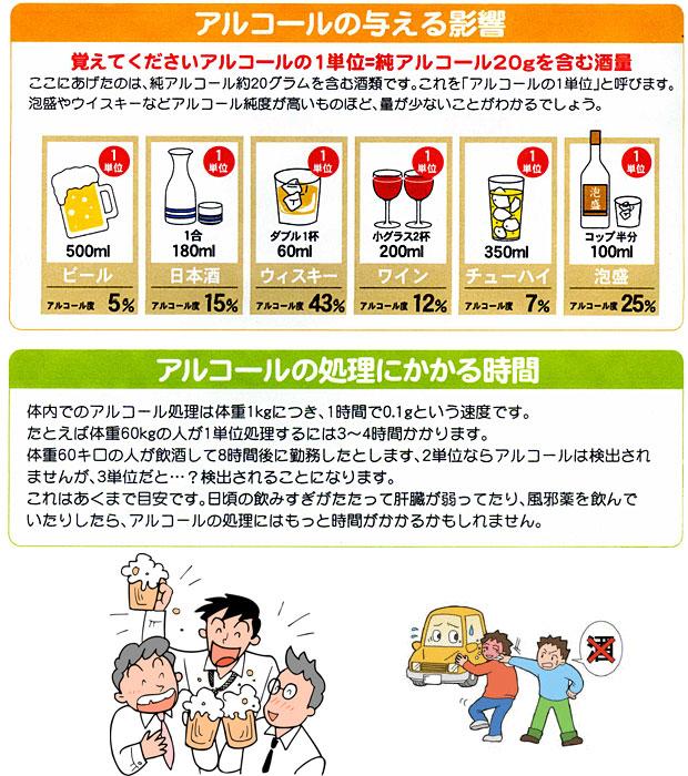 アルコール度数が低いお酒のおすすめランキング …